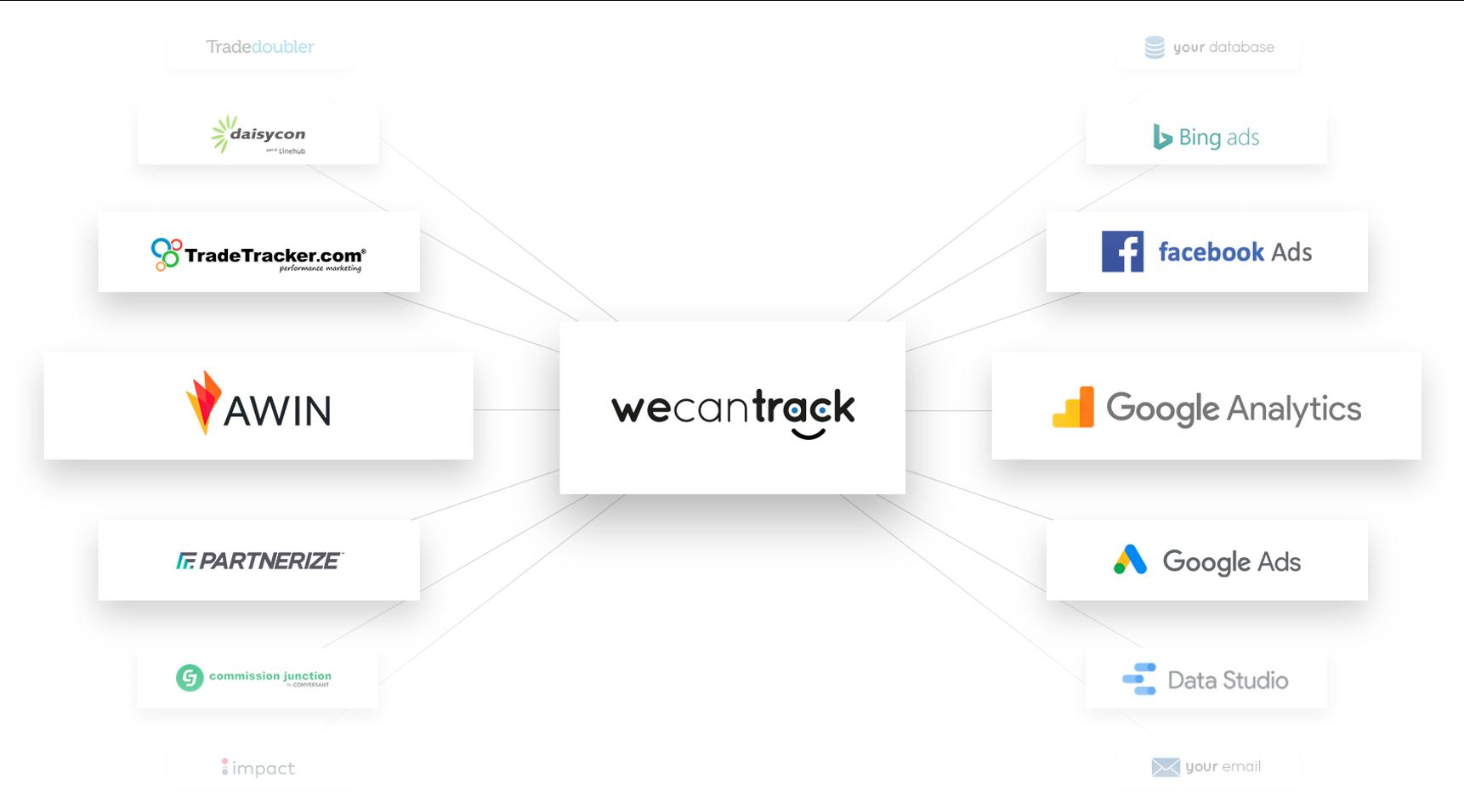 wecantrack-home-visual