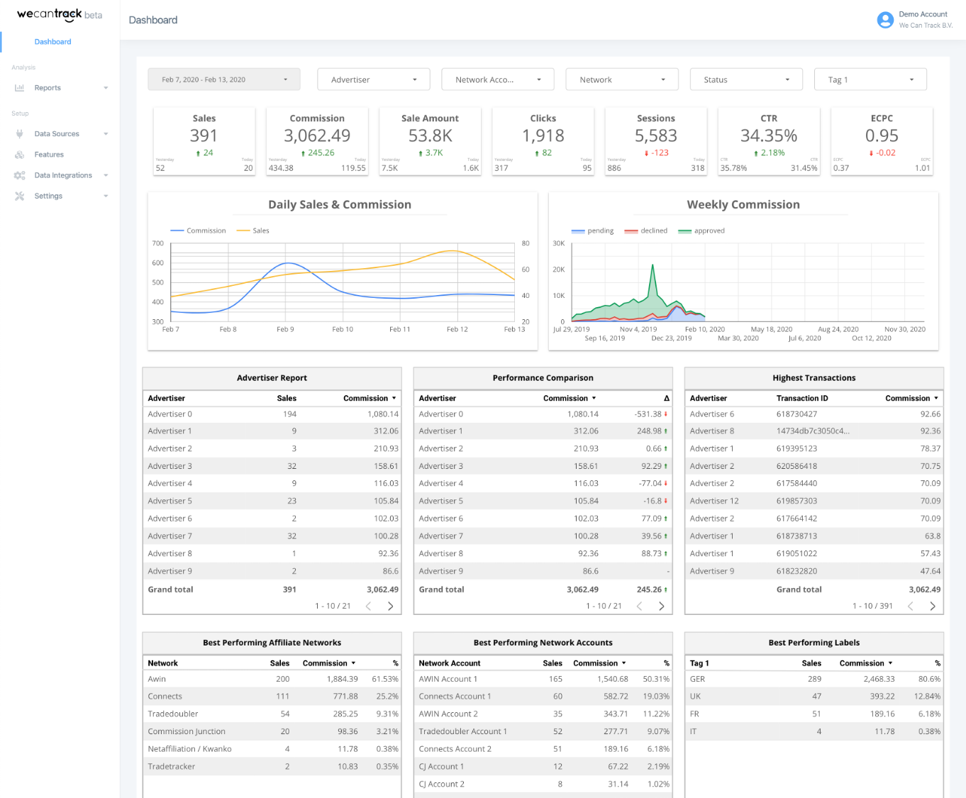 we-can-track-dashboard-preview-affiliate-sales-attribution