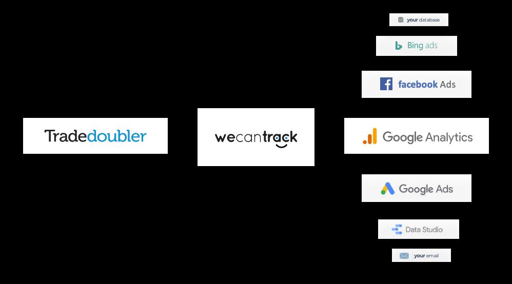 tradedoubler-integration-via-api