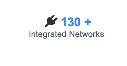 Integrated Affiliate Networks