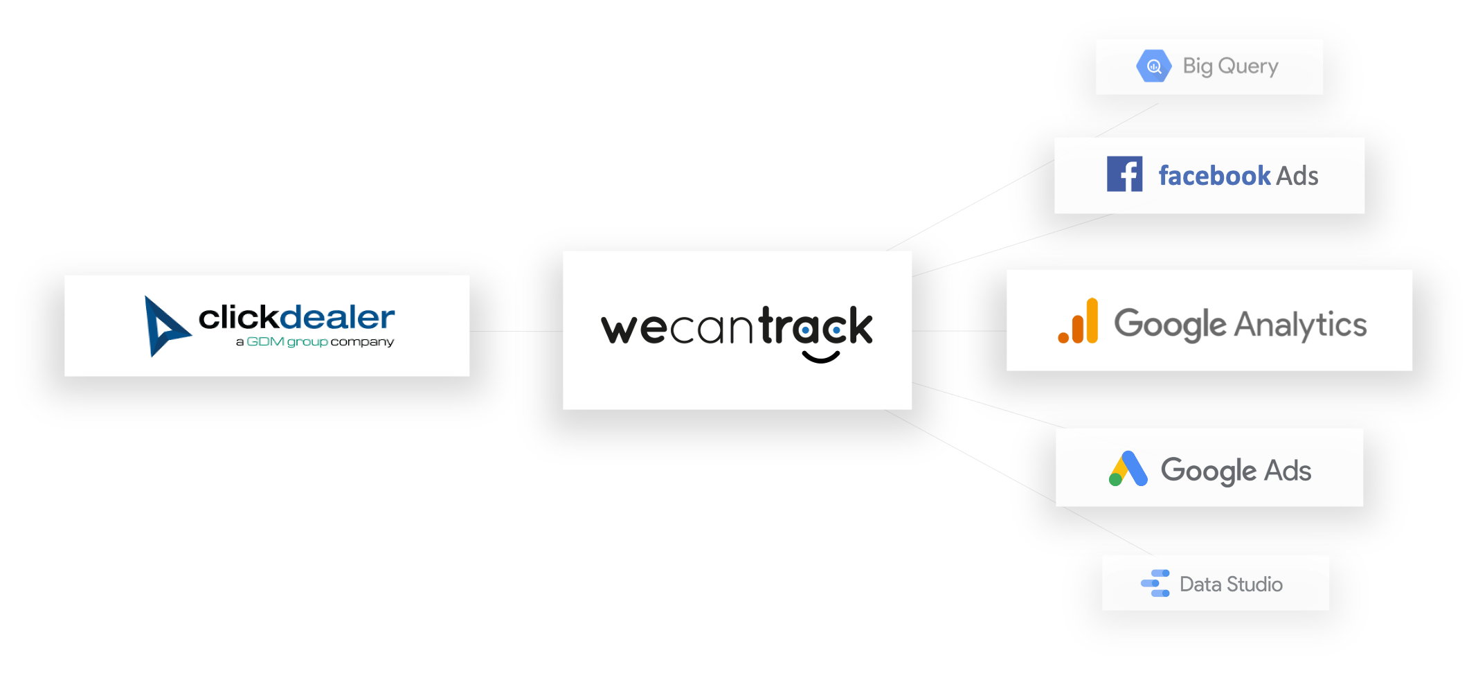 integrate-clickdealer-affiliate-conversions-via-postback