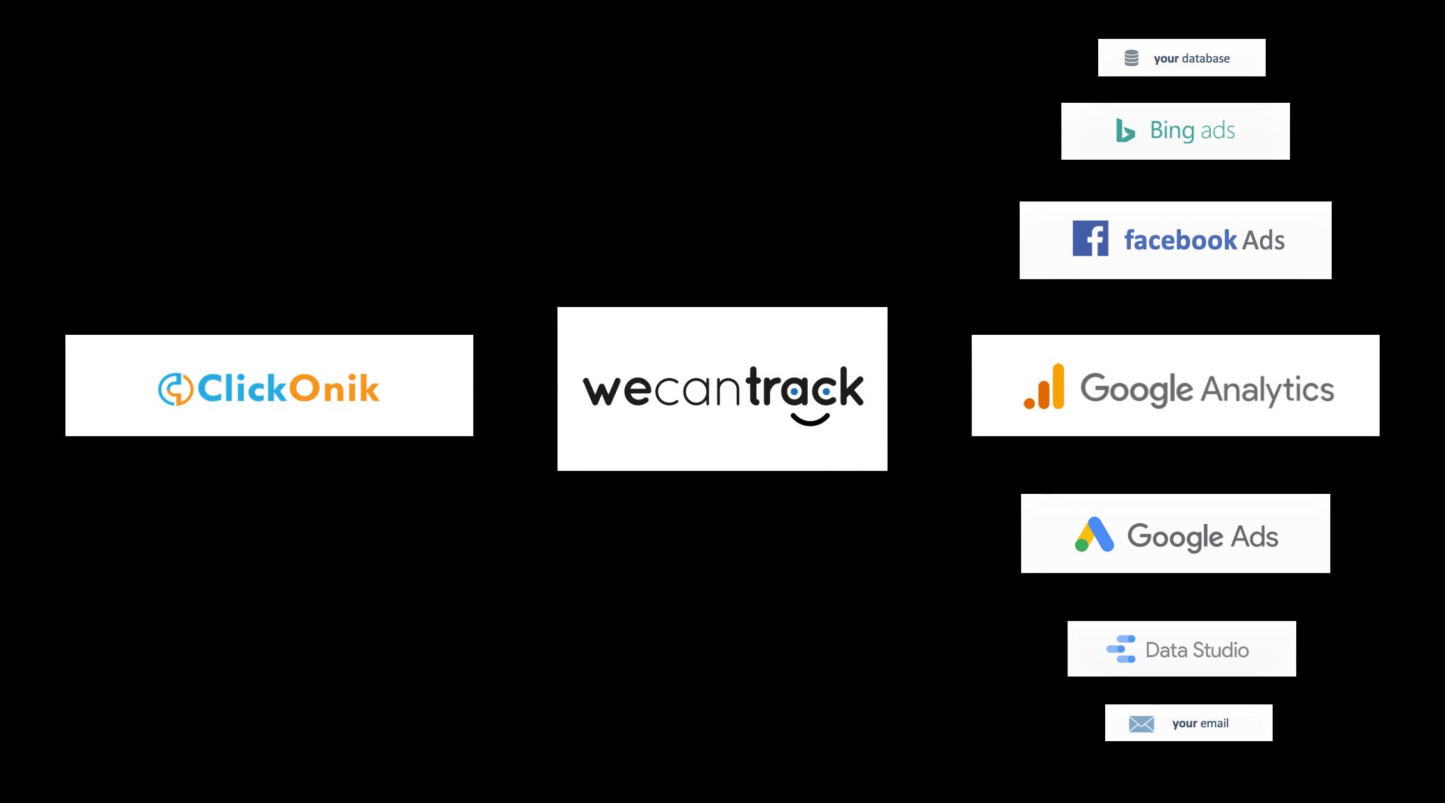 integrate-clickonik-affiliate-conversions-via-postback