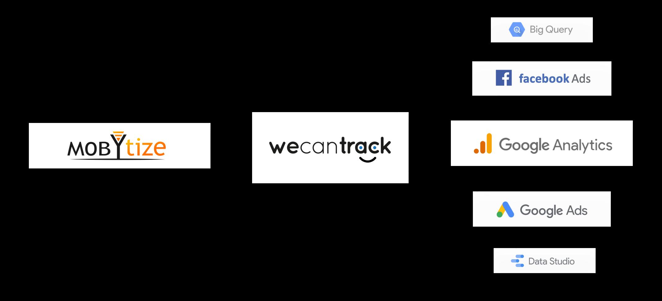 integrate-mobytize-affiliate-conversions-via-postback