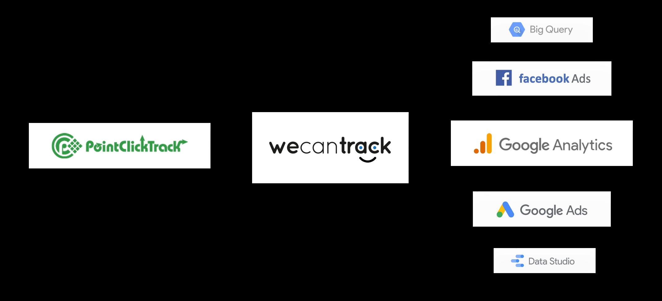 integrate-pointclicktrack-affiliate-conversions-via-postback