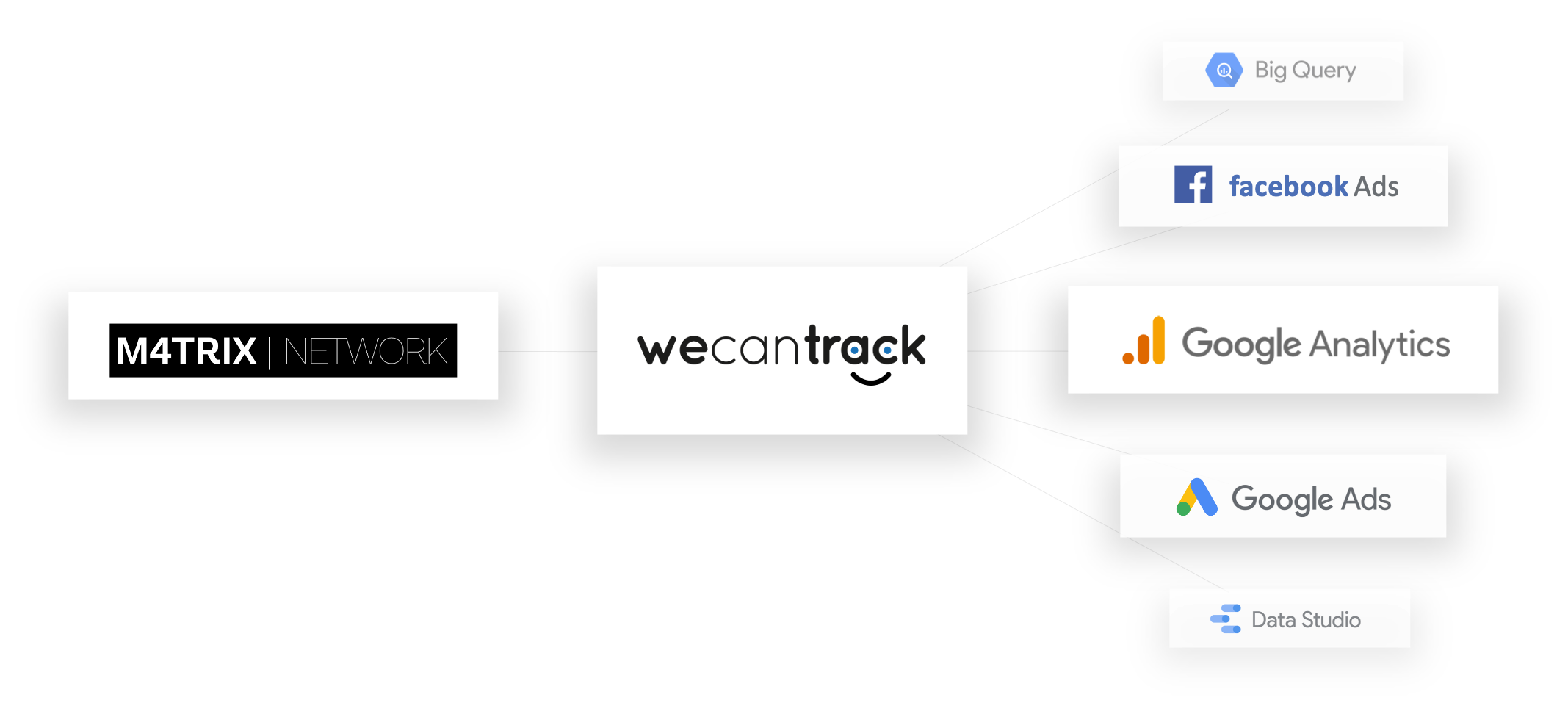 m4trix-affiliate-conversion-integration-via-postback-url