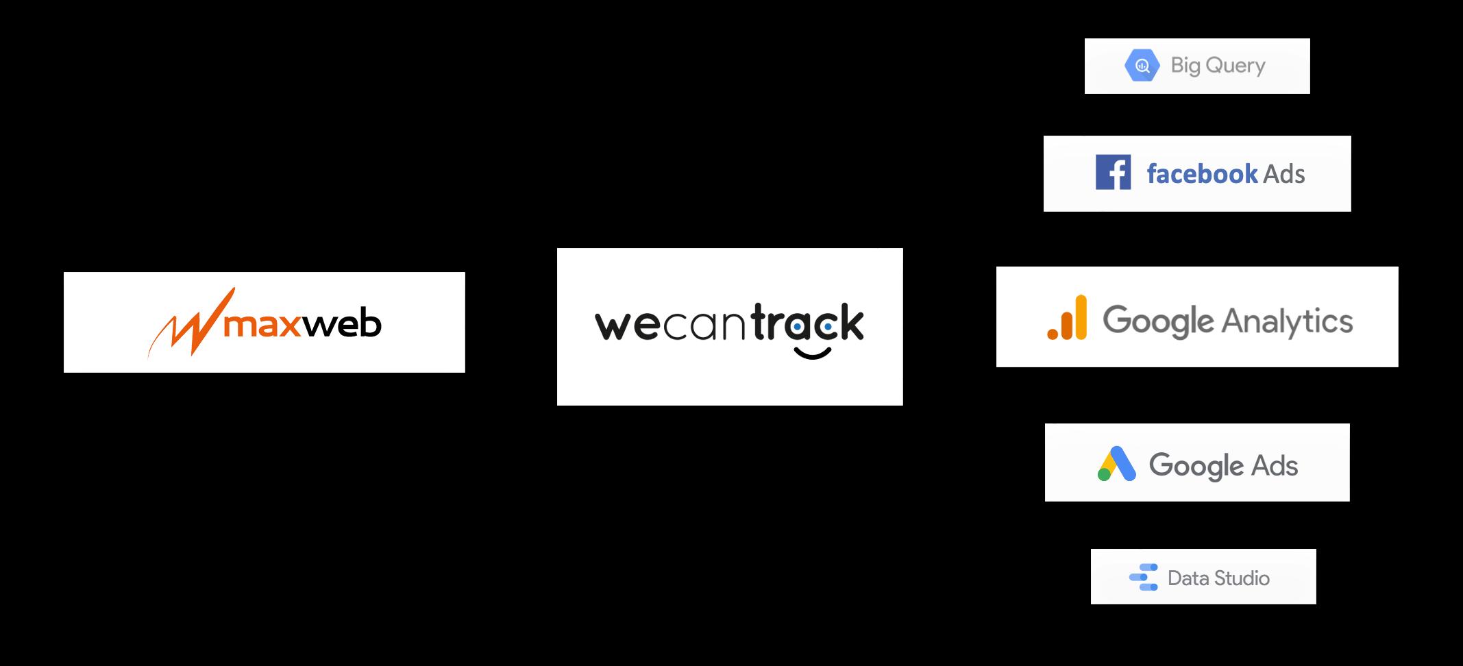 maxweb-affiliate-conversion-integration-via-postback-url