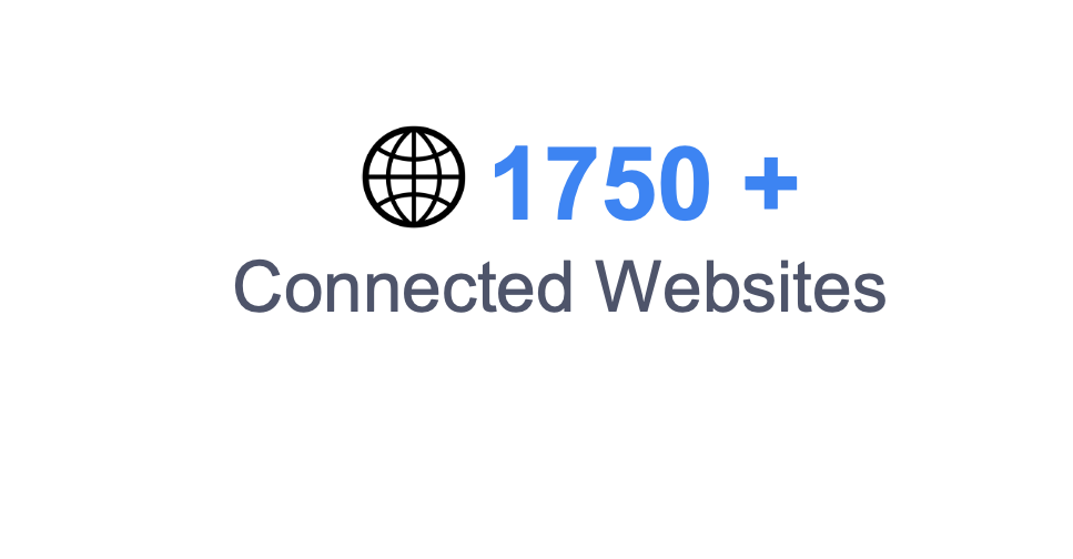 1750+ Connected Websites