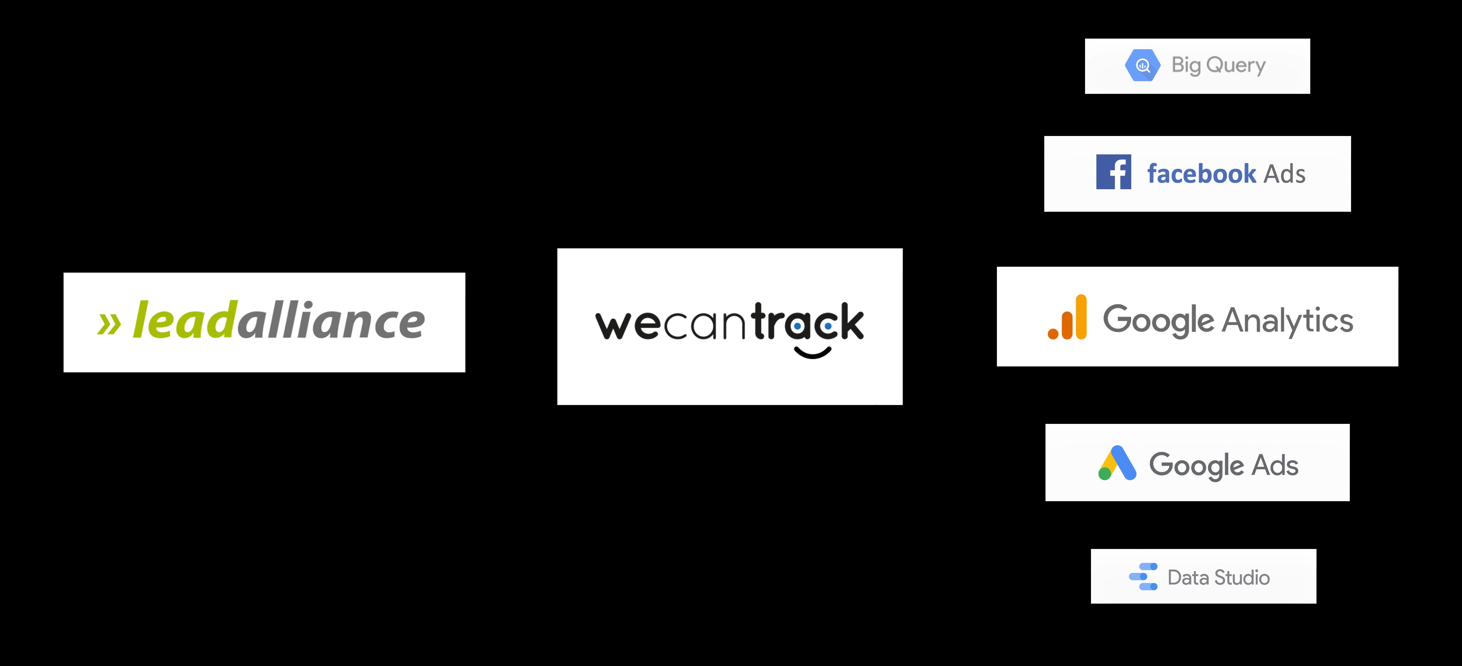 integrate-leadalliance-affiliate-conversions-via-api-1