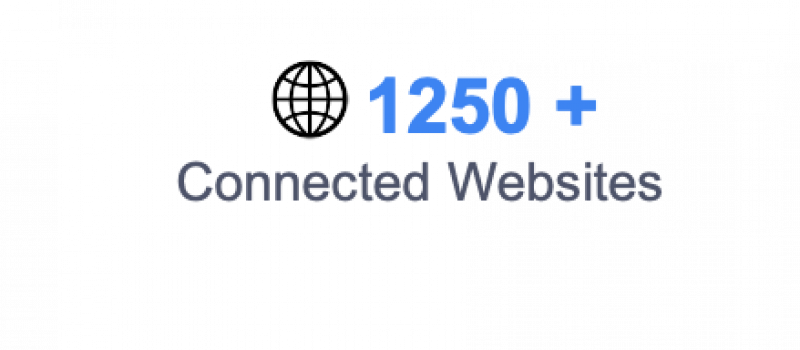 1250+ Connected Websites